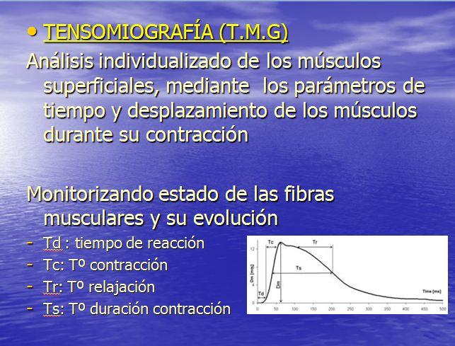 tensiomiografía